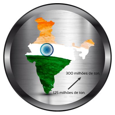 India-e-Aco